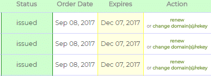 Expiring orders will have a green Status and yellow Expires field.