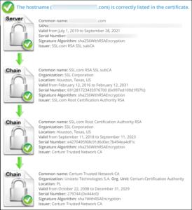 Complete certificate chain